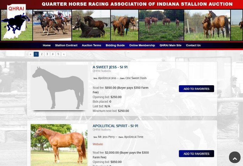 Quarter Horse Racing Association of Indiana